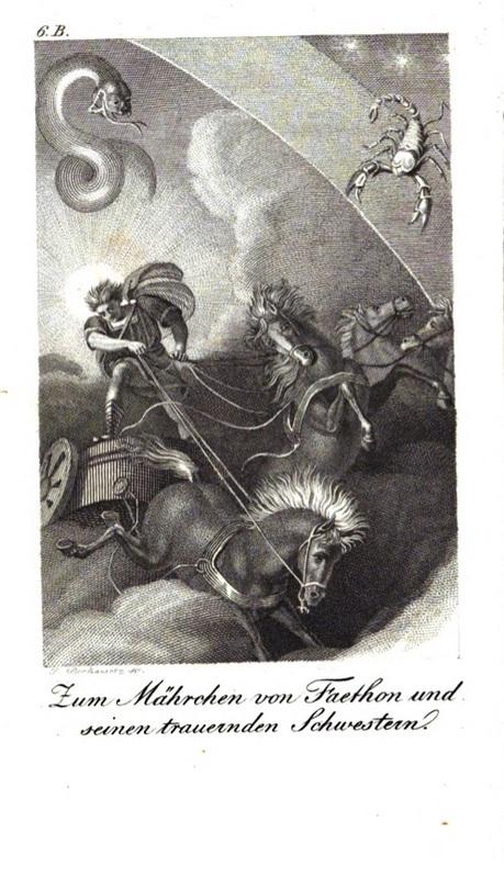Zu dem Märchen von Faethon und seinen trauernden SChwestern